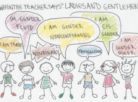 Stop misgendering your students