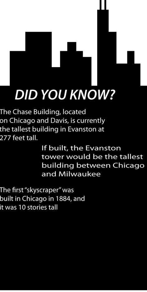Evanston+deserves+a+skyscraper