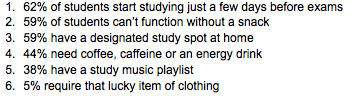 Study Stats
