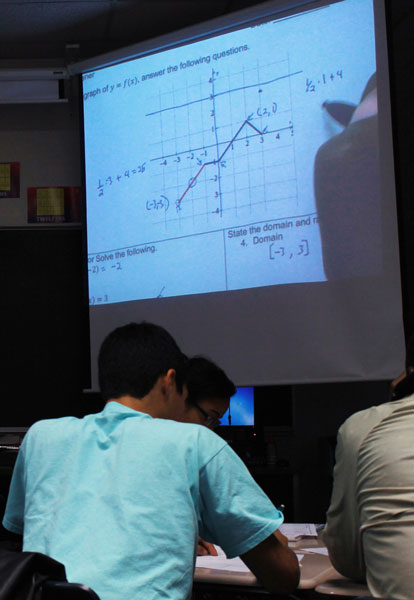 Algebra in Entrepreneurship brings real world to math