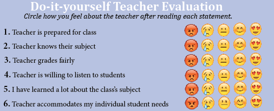 Let students evaluate teachers