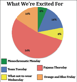 Spirit week kicks off after winter break