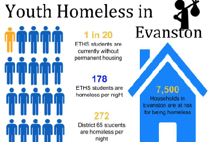 Homeless students turn to Evanston polices for help
