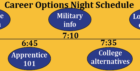Career Options Night, WorKIT Week offer alternative pathways