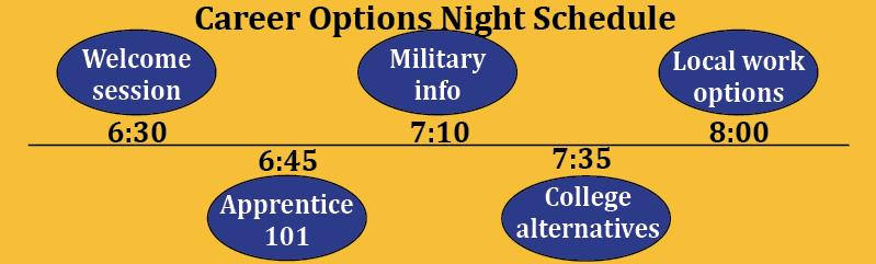 Career Options Night, WorKIT Week offer alternative pathways