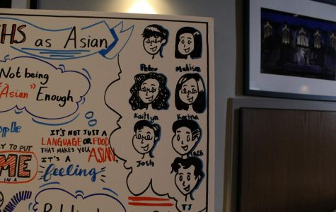 Asian & Middle Eastern Student Summit, April 12, 2019