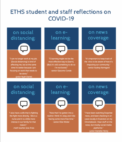 Students adjust to social isolation, e-learning